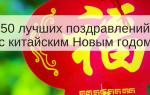 Китайские поздравительные открытки. Поздравления с китайским новым годом в прозе