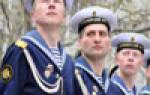 Поздравления с днем рождения будущего моряка. Пожелания с днем рождения моряку