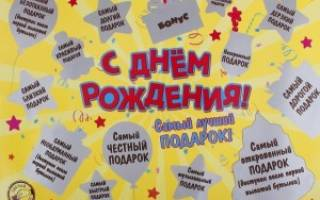 Оформить стенгазету с днем рождения. Детский плакат на День рождения ребенка своими руками: шаблоны, идеи, фото. Как сделать красивый детский плакат на День рождения ребенку с пожеланиями, фотографиями, из сладостей